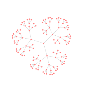 Glumpy Graph
